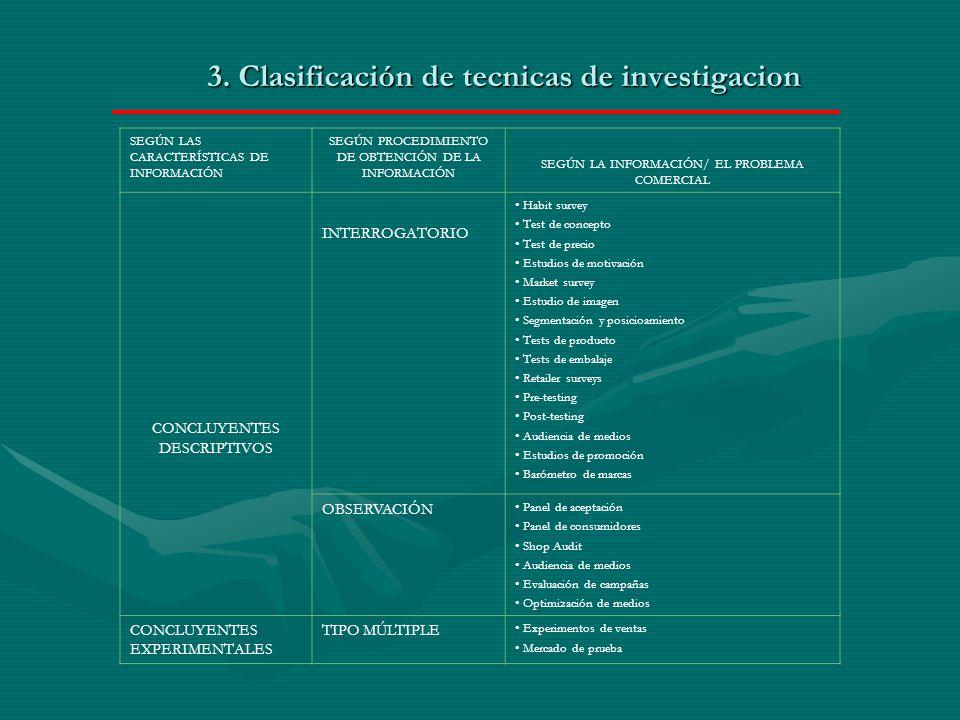 3. Clasificación de tecnicas de investigacion SEGÚN LAS CARACTERÍSTICAS DE INFORMACIÓN SEGÚN PROCEDIMIENTO DE OBTENCIÓN DE LA INFORMACIÓN SEGÚN LA INF