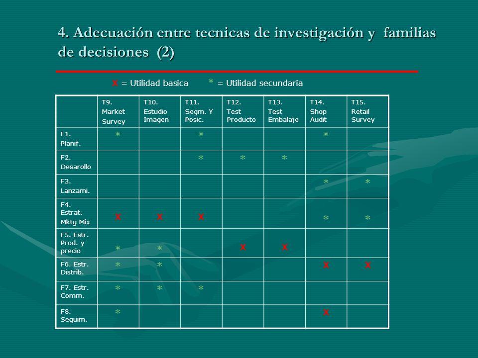 4.Adecuación entre tecnicas de investigación y familias de decisiones (2) T9.
