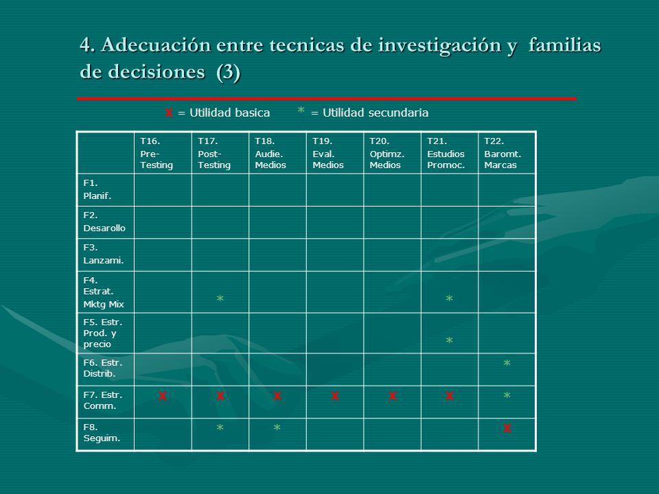 4.Adecuación entre tecnicas de investigación y familias de decisiones (3) T16.