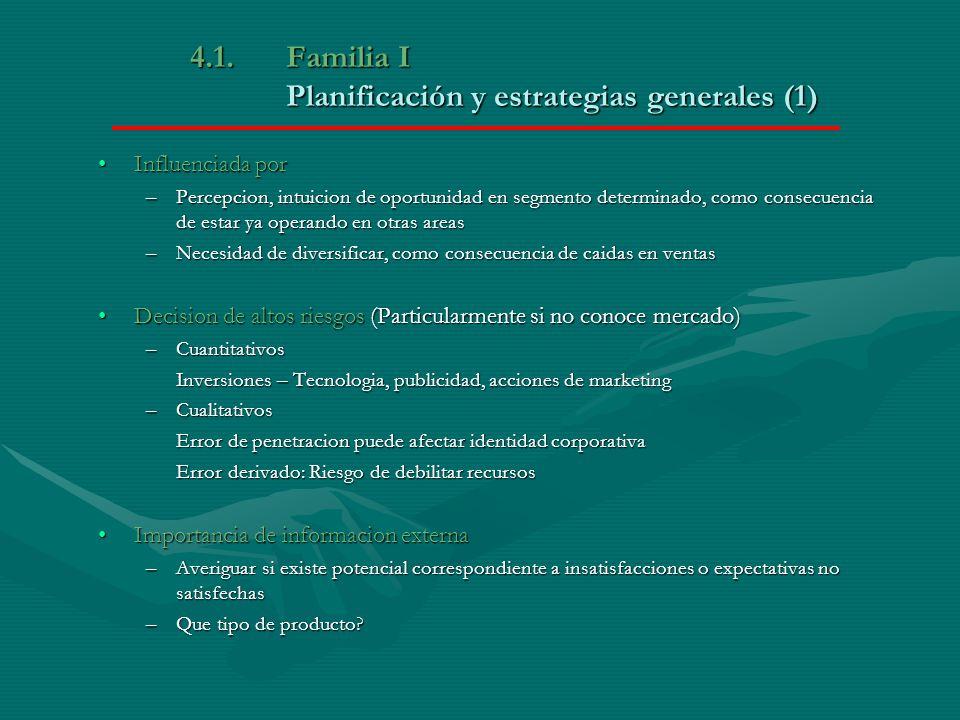 4.1. Familia I Planificación y estrategias generales (1) Influenciada porInfluenciada por –Percepcion, intuicion de oportunidad en segmento determinad