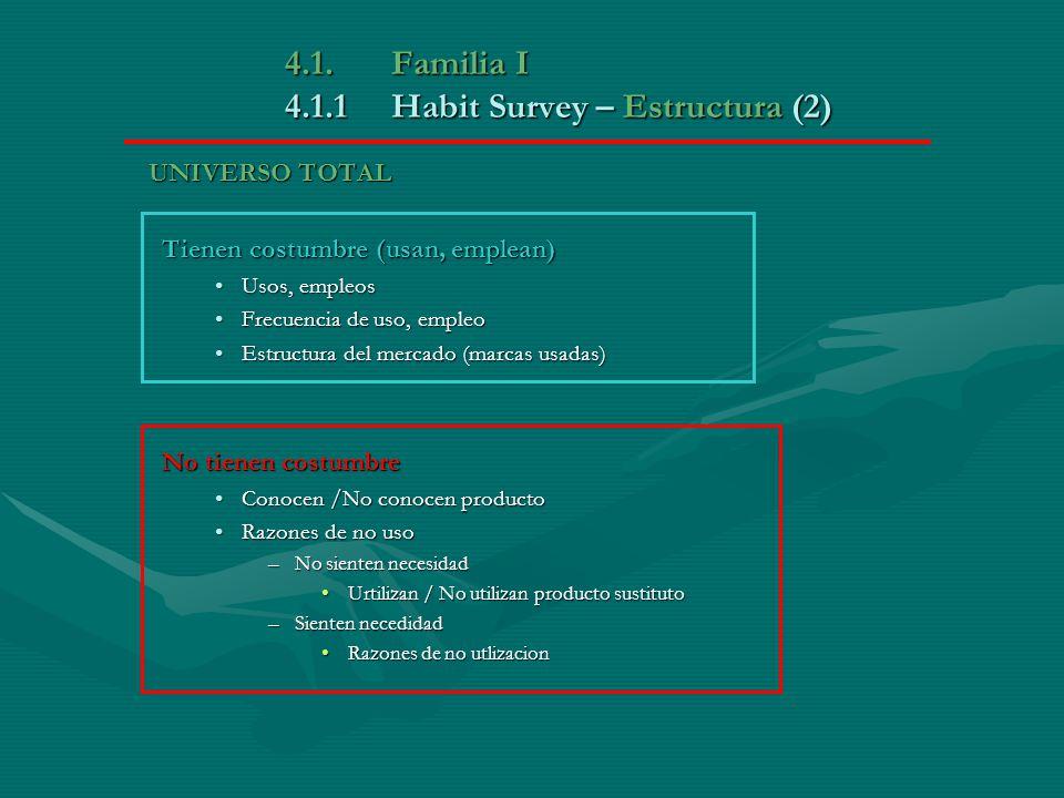 4.1. Familia I 4.1.1Habit Survey – Estructura (2) UNIVERSO TOTAL Tienen costumbre (usan, emplean) Usos, empleosUsos, empleos Frecuencia de uso, empleo