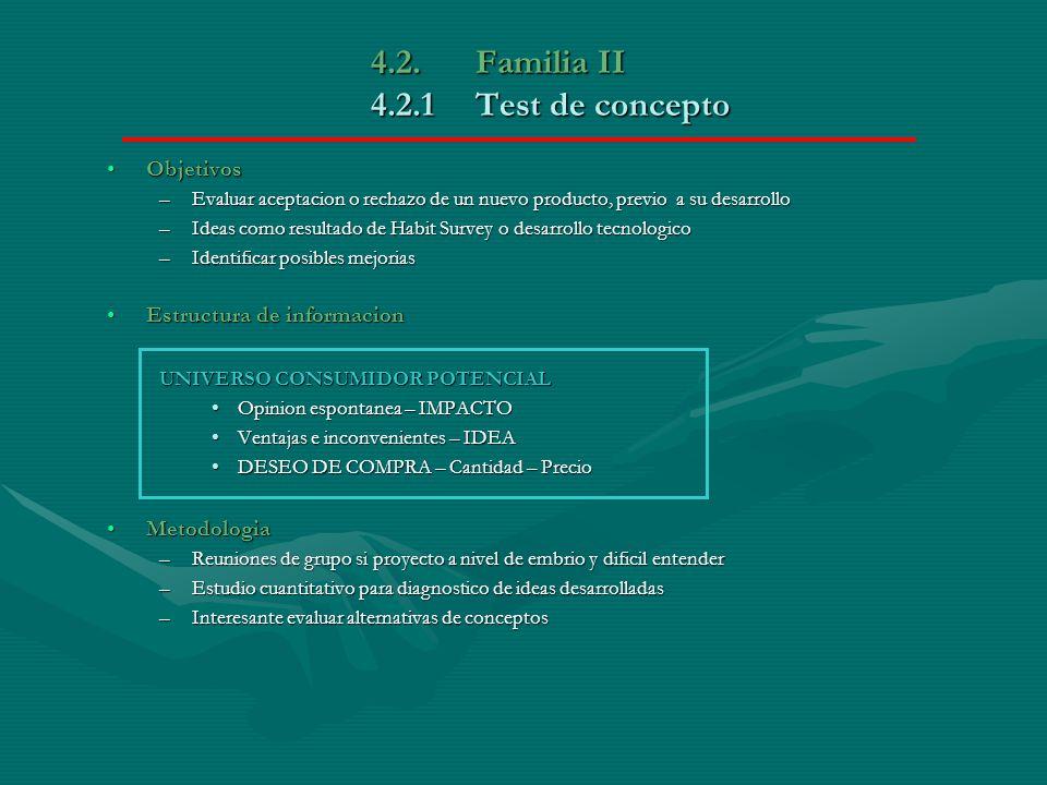 4.2. Familia II 4.2.1Test de concepto ObjetivosObjetivos –Evaluar aceptacion o rechazo de un nuevo producto, previo a su desarrollo –Ideas como result