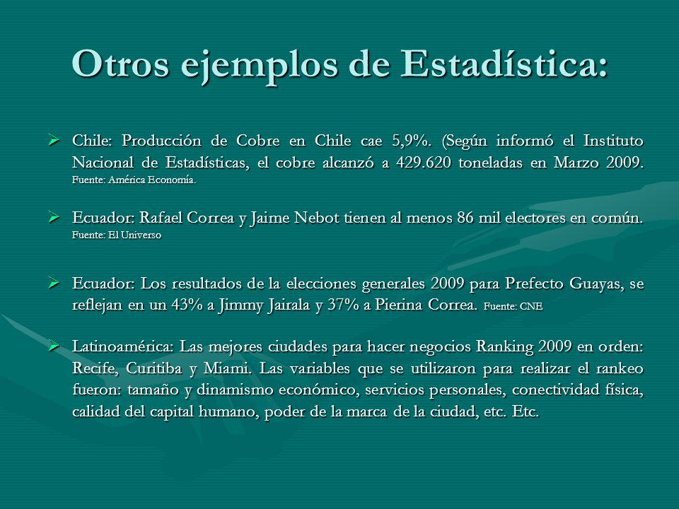 Otros ejemplos de Estadística: Chile: Producción de Cobre en Chile cae 5,9%.