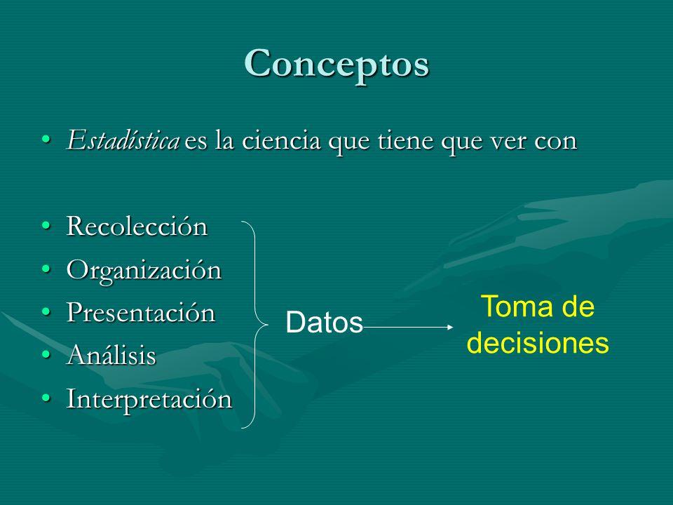 Conceptos Estadística es la ciencia que tiene que ver conEstadística es la ciencia que tiene que ver con RecolecciónRecolección OrganizaciónOrganización PresentaciónPresentación AnálisisAnálisis InterpretaciónInterpretación Datos Toma de decisiones
