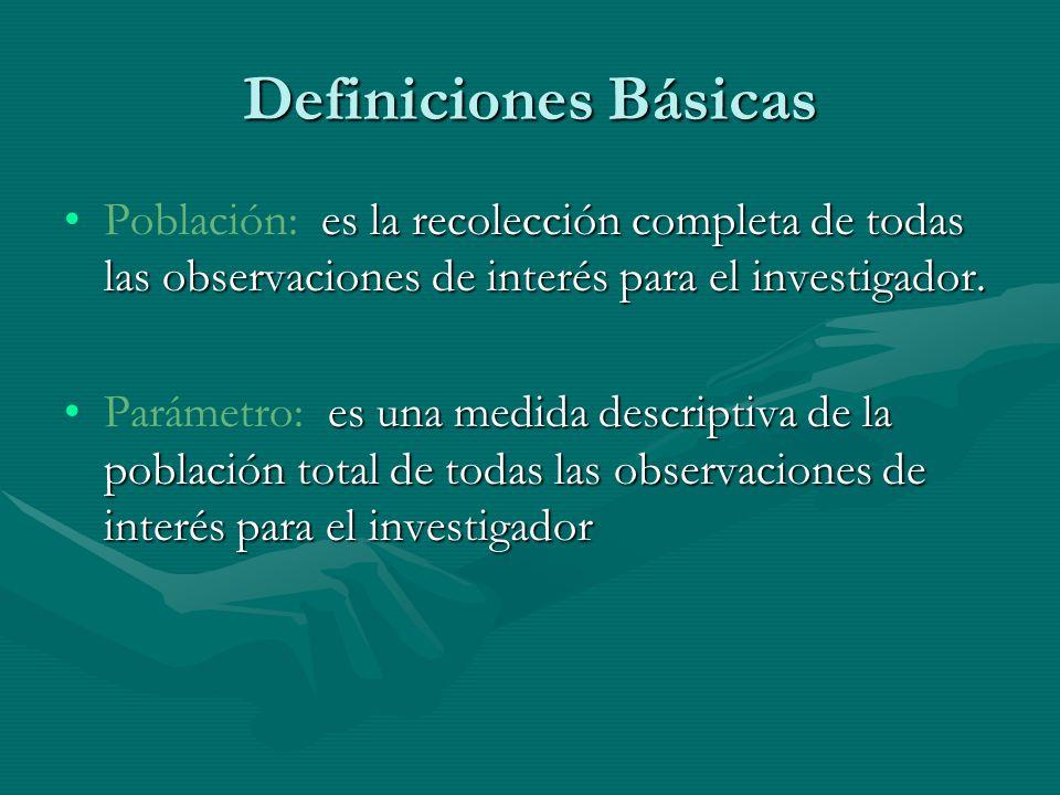 Definiciones Básicas es la recolección completa de todas las observaciones de interés para el investigador.Población: es la recolección completa de todas las observaciones de interés para el investigador.