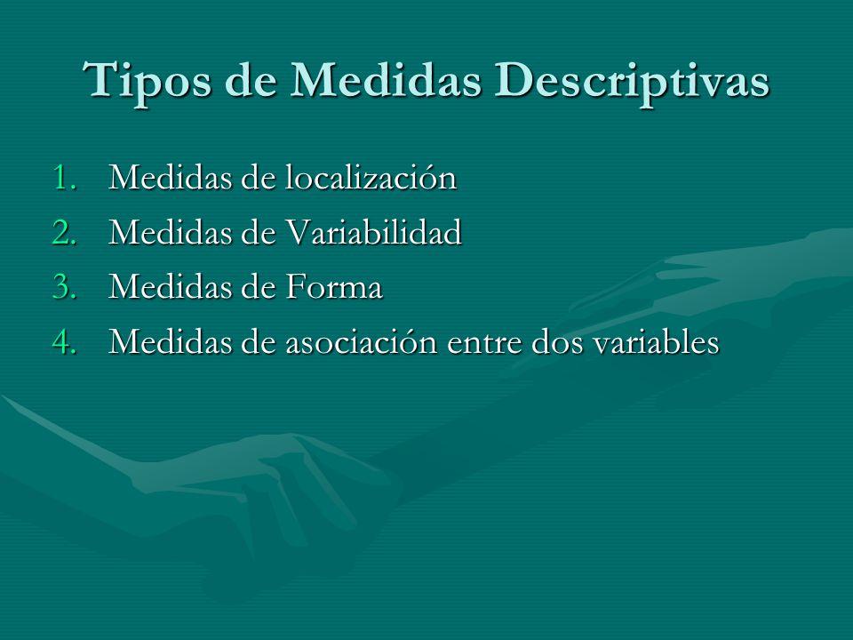 Tipos de Medidas Descriptivas 1.Medidas de localización 2.Medidas de Variabilidad 3.Medidas de Forma 4.Medidas de asociación entre dos variables