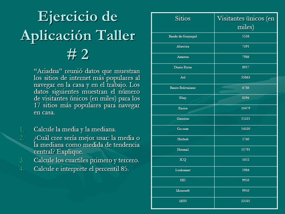 Ejercicio de Aplicación Taller # 2 Ariadna reunió datos que muestran los sitios de internet más populares al navegar en la casa y en el trabajo.