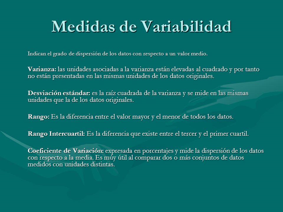 Medidas de Variabilidad Indican el grado de dispersión de los datos con respecto a un valor medio.