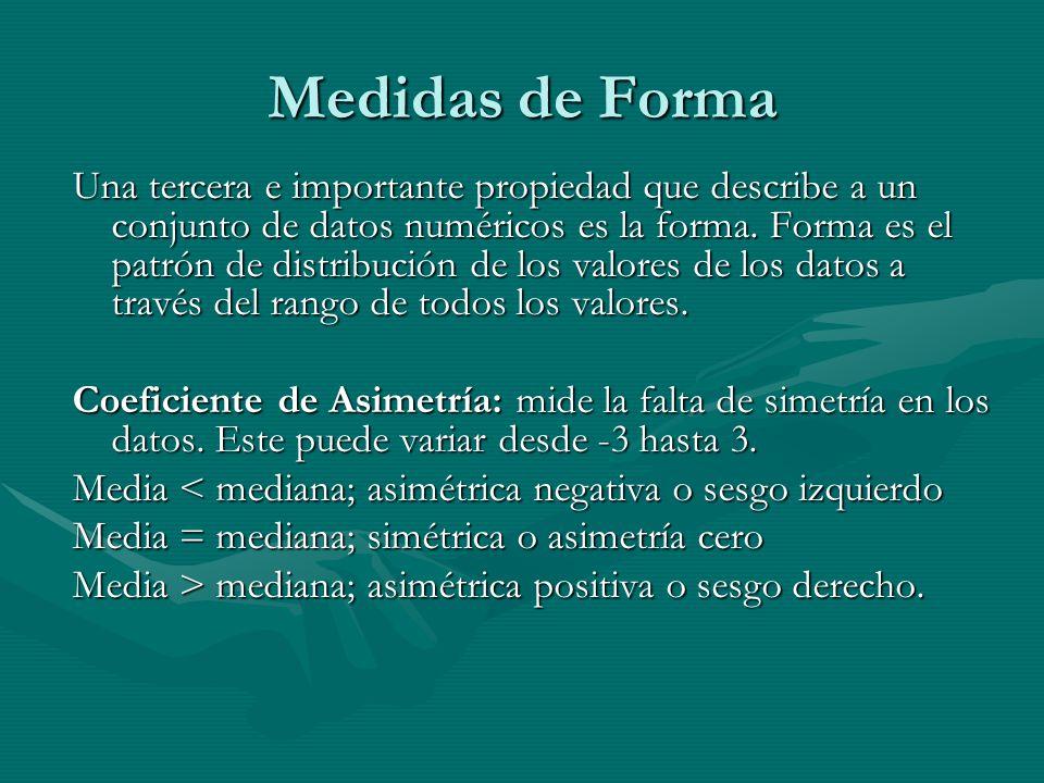 Medidas de Forma Una tercera e importante propiedad que describe a un conjunto de datos numéricos es la forma.