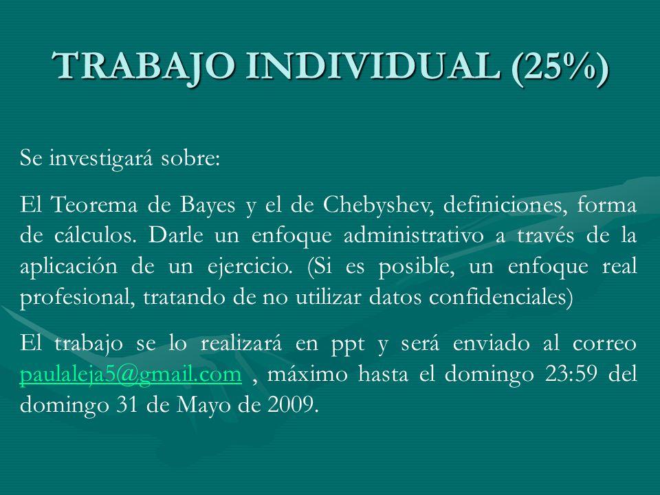 TRABAJO INDIVIDUAL (25%) Se investigará sobre: El Teorema de Bayes y el de Chebyshev, definiciones, forma de cálculos.