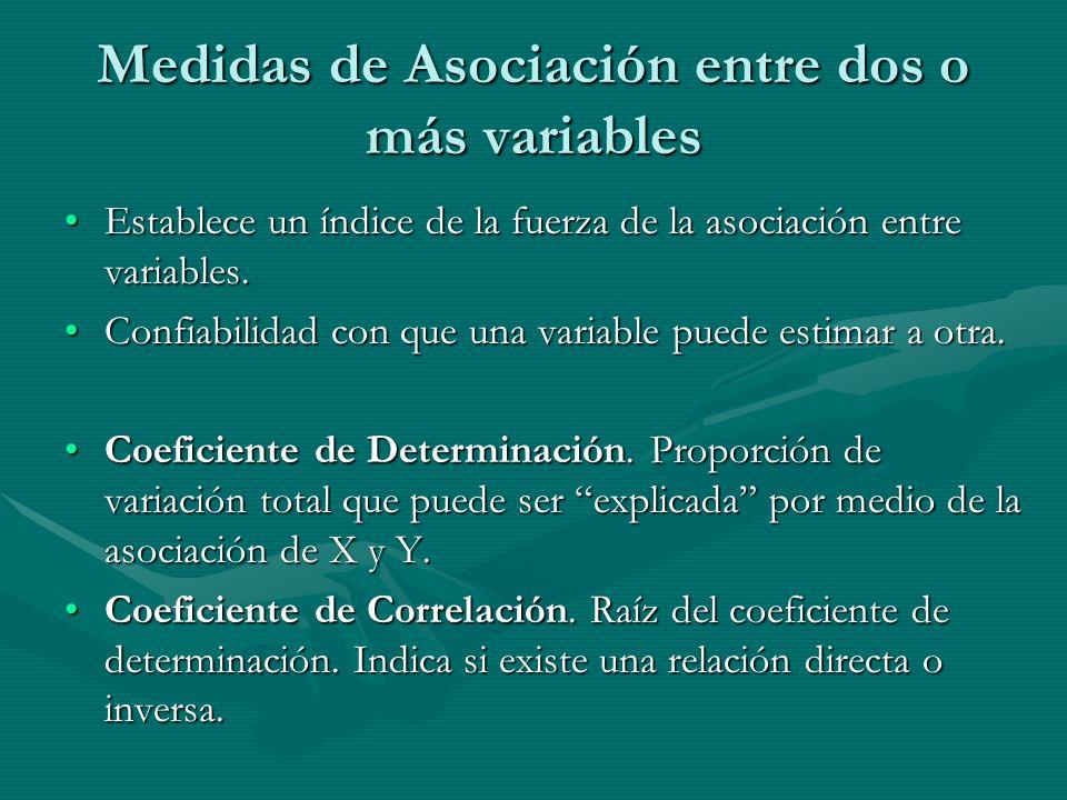 Medidas de Asociación entre dos o más variables Establece un índice de la fuerza de la asociación entre variables.Establece un índice de la fuerza de la asociación entre variables.