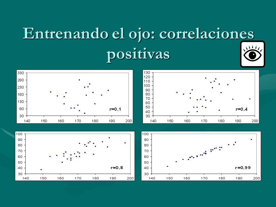 Entrenando el ojo: correlaciones positivas