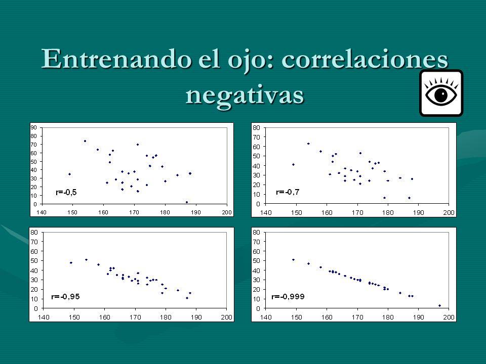 Entrenando el ojo: correlaciones negativas