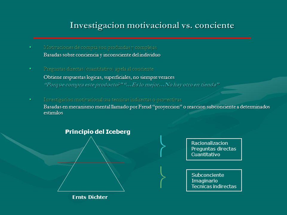 Investigacion motivacional vs.