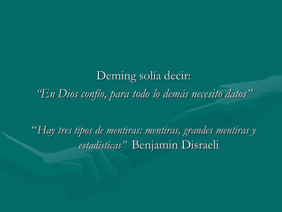 Deming solía decir: En Dios confío, para todo lo demás necesito datos Hay tres tipos de mentiras: mentiras, grandes mentiras y estadísticas Benjamin Disraeli Hay tres tipos de mentiras: mentiras, grandes mentiras y estadísticas Benjamin Disraeli