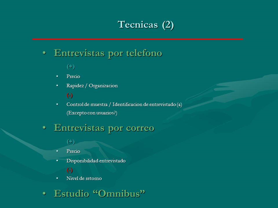 Tecnicas (2) Entrevistas por telefonoEntrevistas por telefono(+) PrecioPrecio Rapidez / OrganizacionRapidez / Organizacion(-) Control de muestra / Identificacion de entrevistado (a)Control de muestra / Identificacion de entrevistado (a) (Excepto con usuarios?) Entrevistas por correoEntrevistas por correo(+) PrecioPrecio Disponibilidad entrevistadoDisponibilidad entrevistado(-) Nivel de retornoNivel de retorno Estudio OmnibusEstudio Omnibus