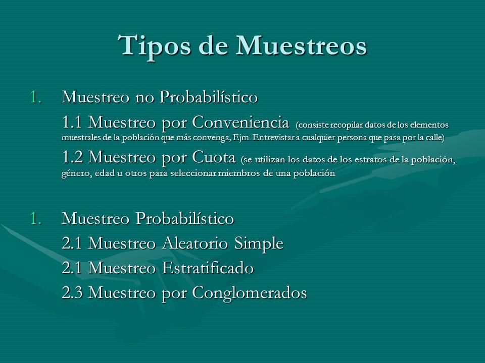 Tipos de Muestreos 1.Muestreo no Probabilístico 1.1 Muestreo por Conveniencia (consiste recopilar datos de los elementos muestrales de la población que más convenga, Ejm.