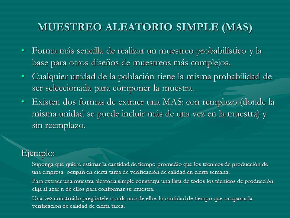 MUESTREO ALEATORIO SIMPLE (MAS) Forma más sencilla de realizar un muestreo probabilístico y la base para otros diseños de muestreos más complejos.Forma más sencilla de realizar un muestreo probabilístico y la base para otros diseños de muestreos más complejos.