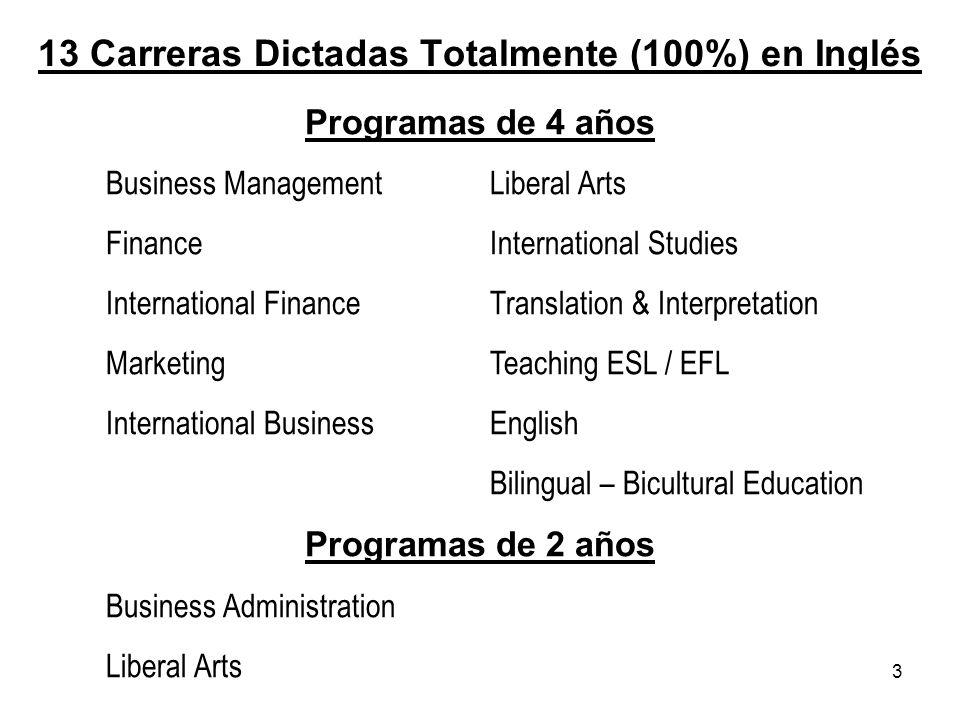4 International Study Options 2 + 1 + 1 1 + 2 + 1 3 + 1 1 + 1 + 1 + 1 2 + 2
