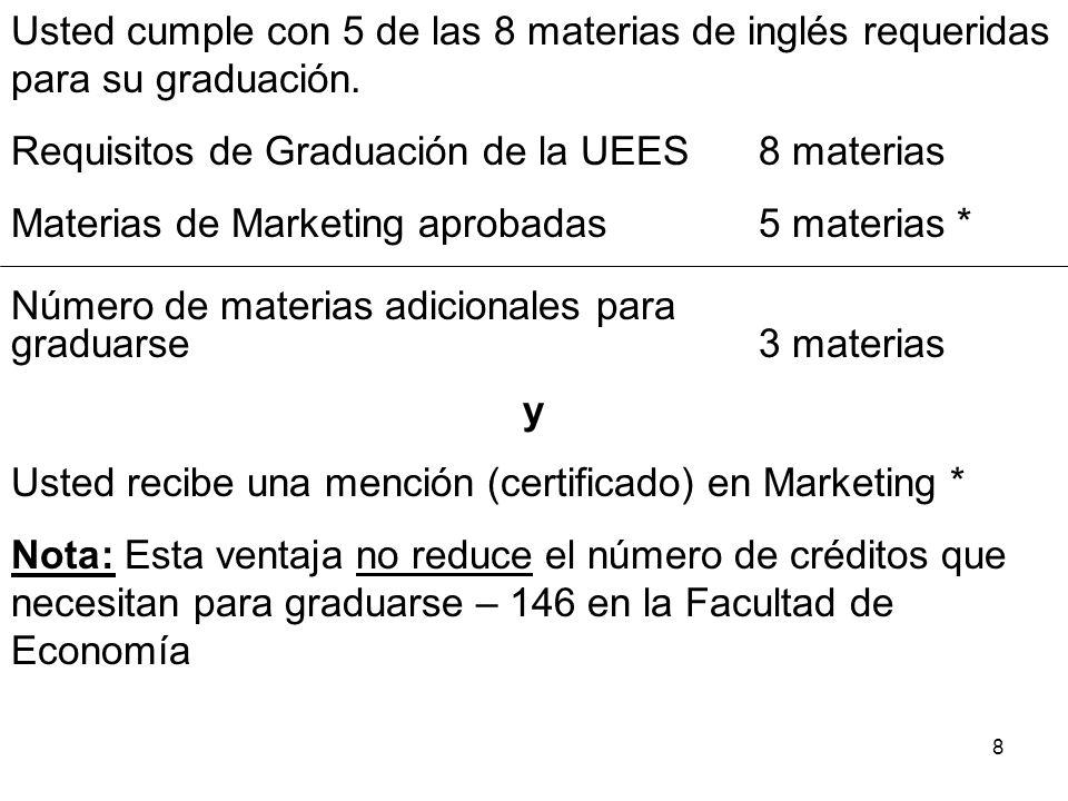 8 Usted cumple con 5 de las 8 materias de inglés requeridas para su graduación.