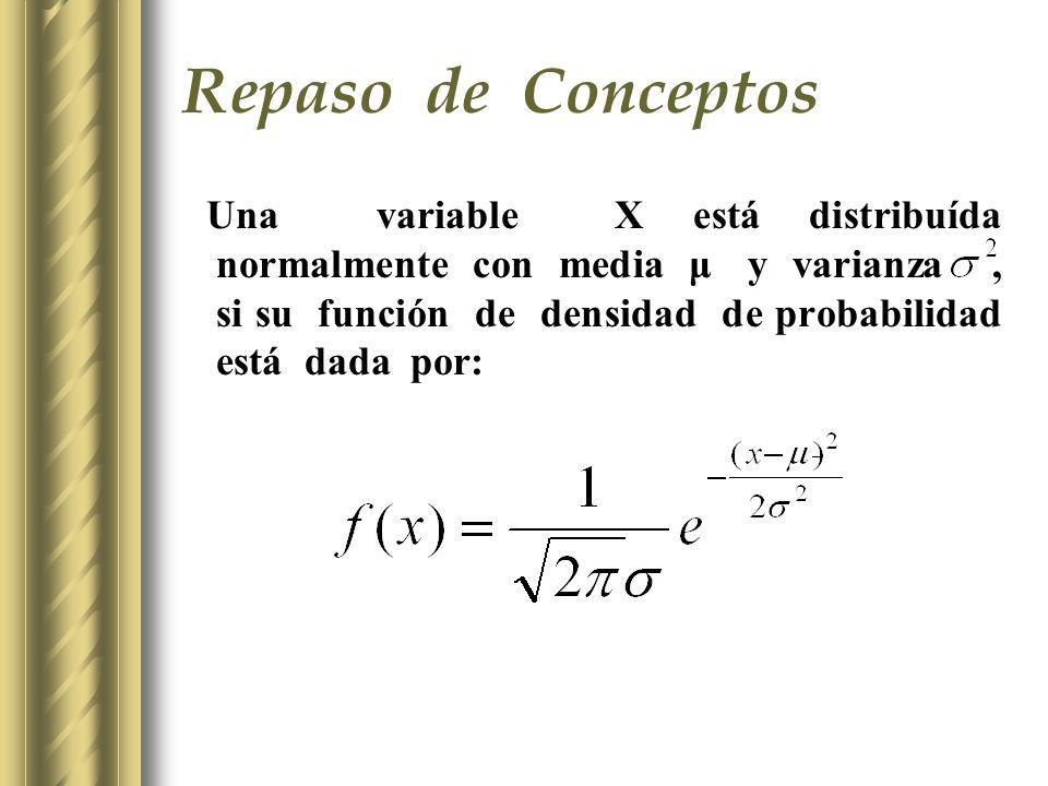 Repaso de Conceptos Una variable X está distribuída normalmente con media μ y varianza, si su función de densidad de probabilidad está dada por: