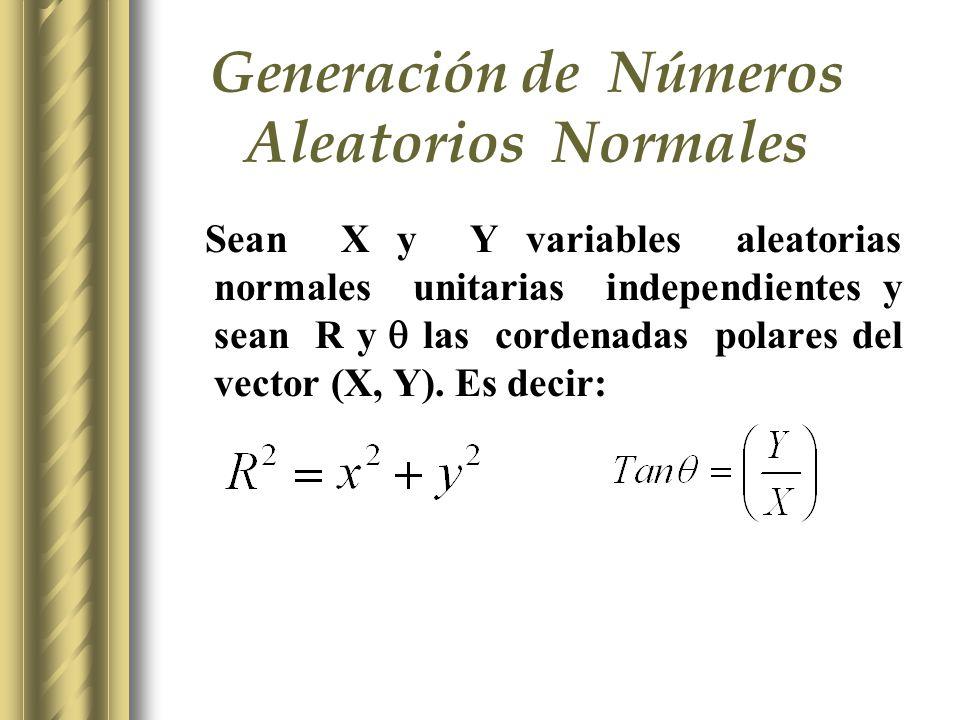 Generación de Números Aleatorios Normales Sean X y Y variables aleatorias normales unitarias independientes y sean R y las cordenadas polares del vect