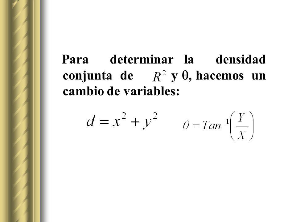 Para determinar la densidad conjunta de y, hacemos un cambio de variables: