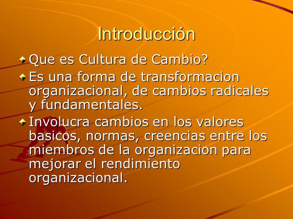 Introducción Que es Cultura de Cambio.