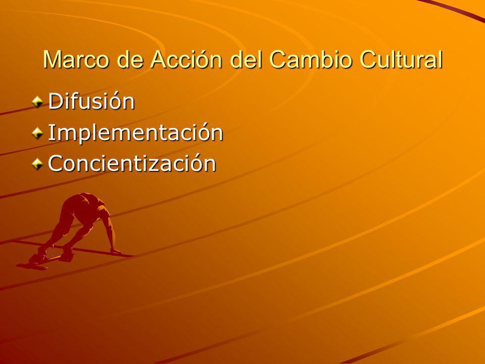Marco de Acción del Cambio Cultural DifusiónImplementaciónConcientización