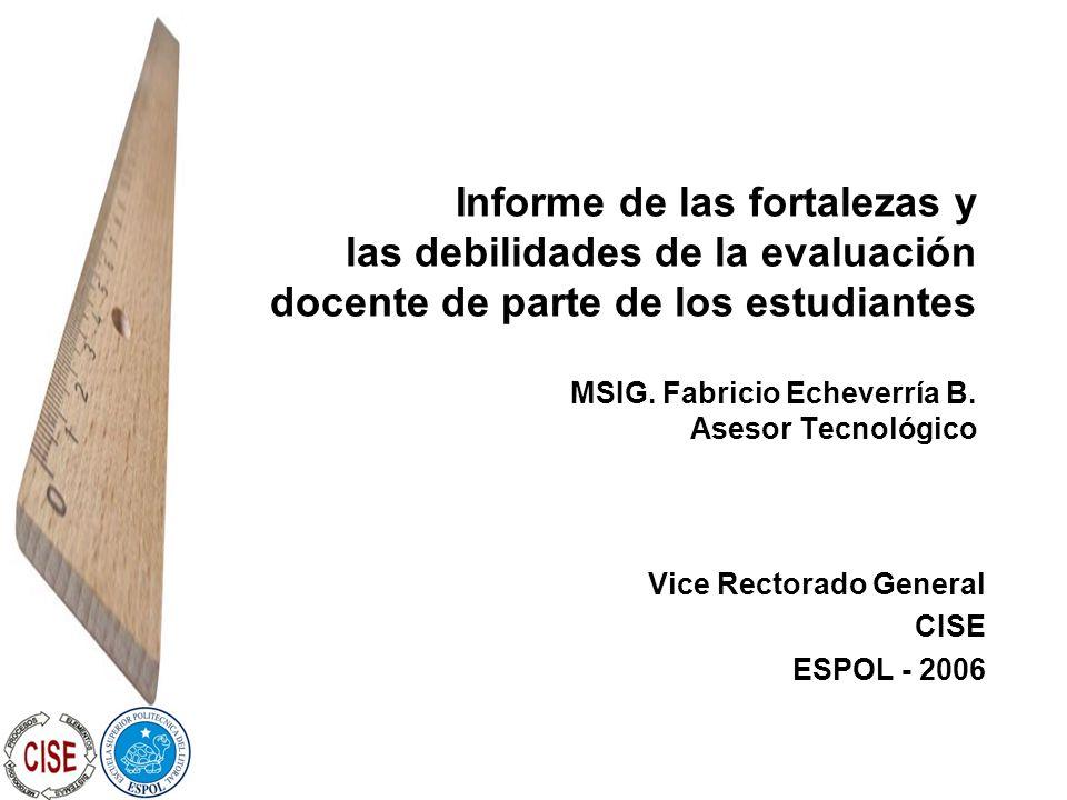 Informe de las fortalezas y las debilidades de la evaluación docente de parte de los estudiantes MSIG. Fabricio Echeverría B. Asesor Tecnológico Vice