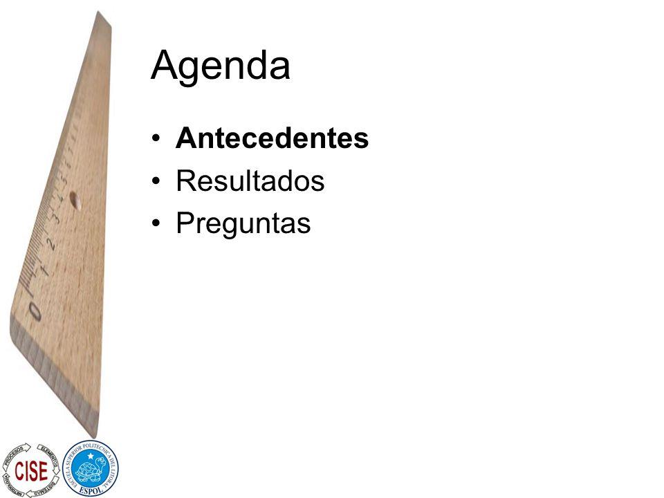 Antecedentes Plan Estratégico de la ESPOL(2003-2007) –Dos puntos del FODA: Los resultados de las evaluaciones.