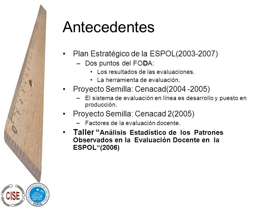 Antecedentes Plan Estratégico de la ESPOL(2003-2007) –Dos puntos del FODA: Los resultados de las evaluaciones. La herramienta de evaluación. Proyecto
