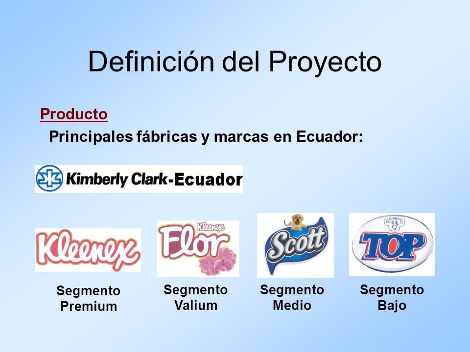 Producto Principales fábricas y marcas en Ecuador: Segmento Premium Segmento Bajo Segmento Medio Segmento Valium