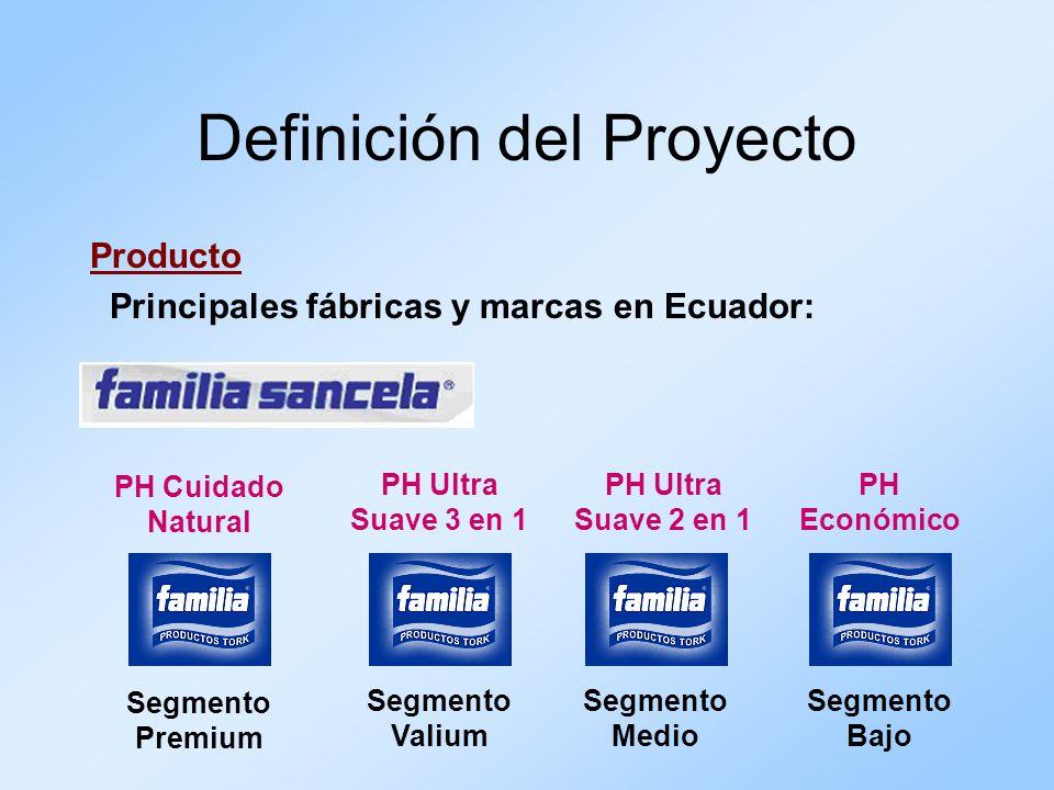 Definición del Proyecto Producto Principales fábricas y marcas en Ecuador: Segmento Premium Segmento Bajo Segmento Medio Segmento Valium PH Cuidado Na