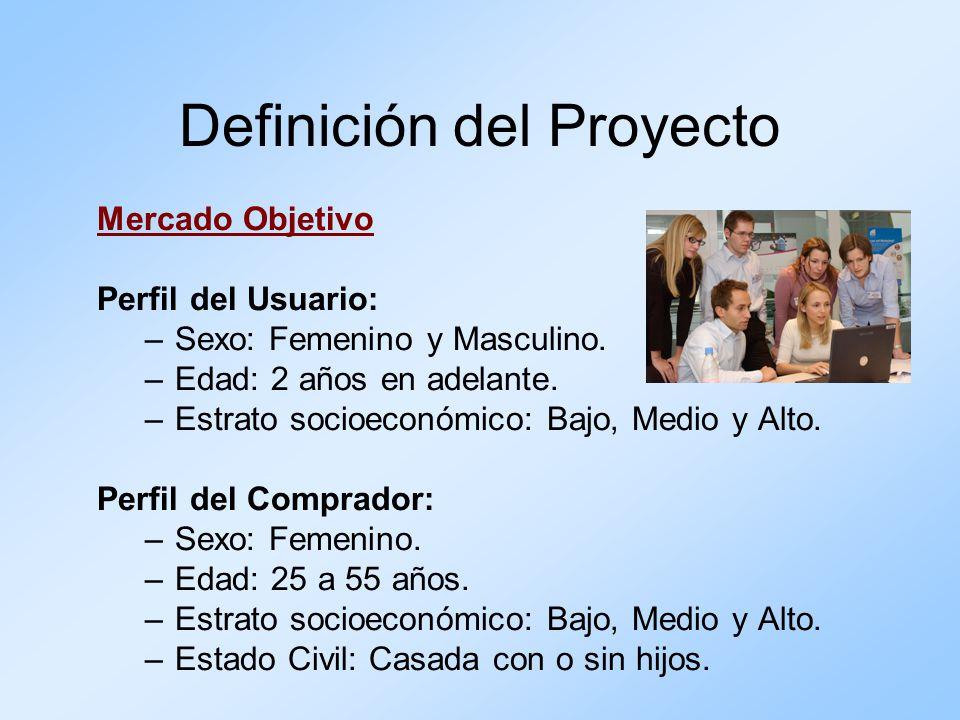 Definición del Proyecto Mercado Objetivo Perfil del Usuario: –Sexo: Femenino y Masculino. –Edad: 2 años en adelante. –Estrato socioeconómico: Bajo, Me