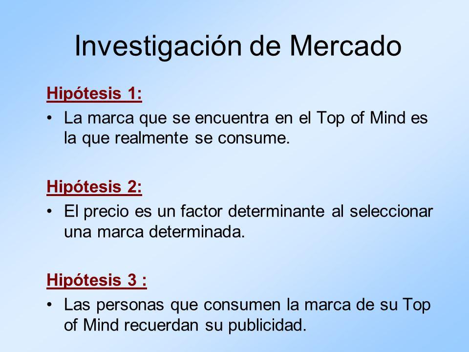Hipótesis 1: La marca que se encuentra en el Top of Mind es la que realmente se consume. Hipótesis 2: El precio es un factor determinante al seleccion