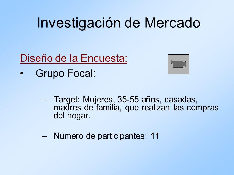 Diseño de la Encuesta: Grupo Focal: –Target: Mujeres, 35-55 años, casadas, madres de familia, que realizan las compras del hogar. –Número de participa