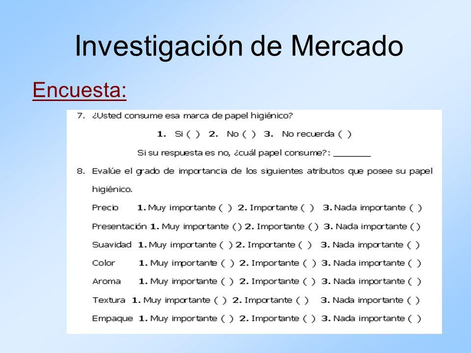 Encuesta: Investigación de Mercado