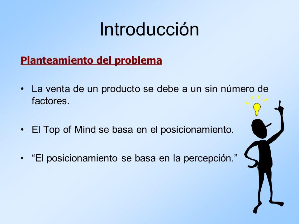 Introducción Planteamiento del problema La venta de un producto se debe a un sin número de factores. El Top of Mind se basa en el posicionamiento. El