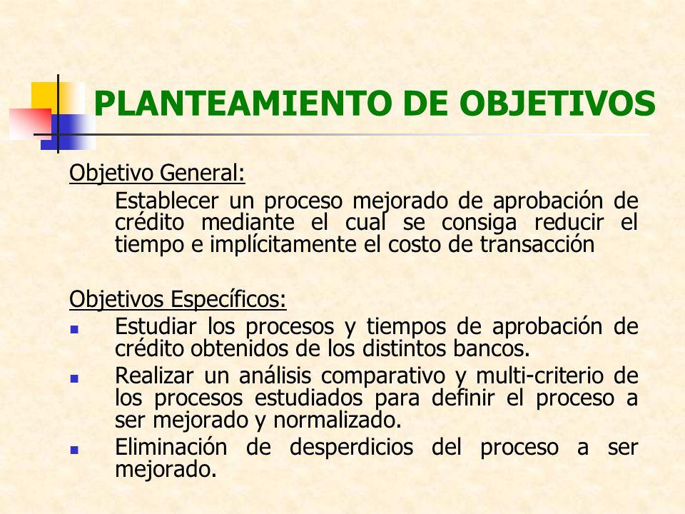 PLANTEAMIENTO DE OBJETIVOS Objetivo General: Establecer un proceso mejorado de aprobación de crédito mediante el cual se consiga reducir el tiempo e i