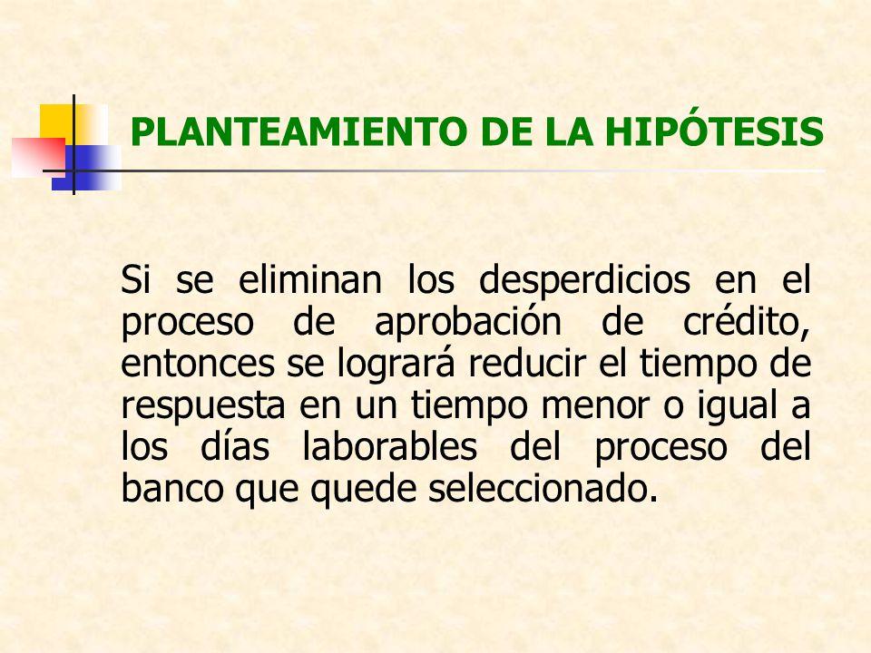 PLANTEAMIENTO DE LA HIPÓTESIS Si se eliminan los desperdicios en el proceso de aprobación de crédito, entonces se logrará reducir el tiempo de respues