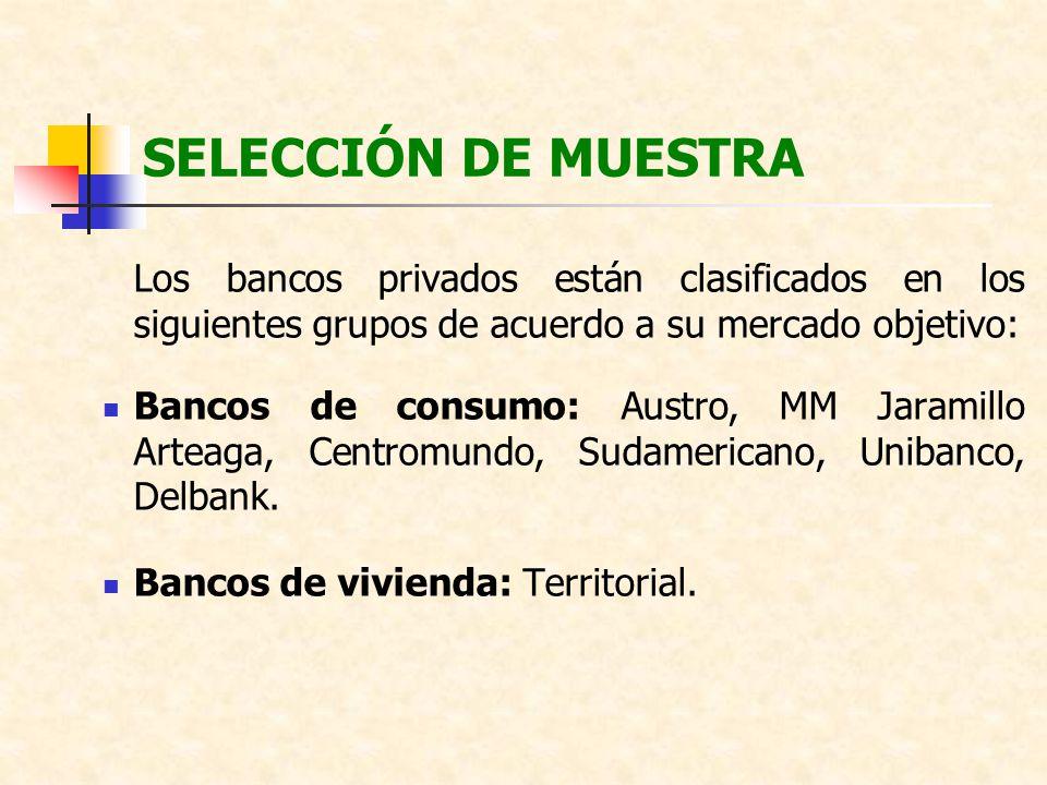 SELECCIÓN DE MUESTRA Los bancos privados están clasificados en los siguientes grupos de acuerdo a su mercado objetivo: Bancos de consumo: Austro, MM J