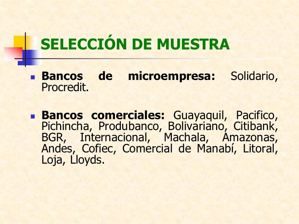 Bancos de microempresa: Solidario, Procredit. Bancos comerciales: Guayaquil, Pacifico, Pichincha, Produbanco, Bolivariano, Citibank, BGR, Internaciona