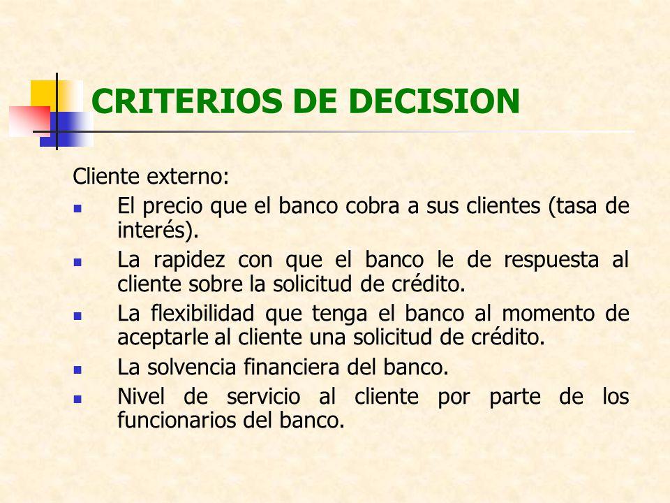 CRITERIOS DE DECISION Cliente externo: El precio que el banco cobra a sus clientes (tasa de interés). La rapidez con que el banco le de respuesta al c