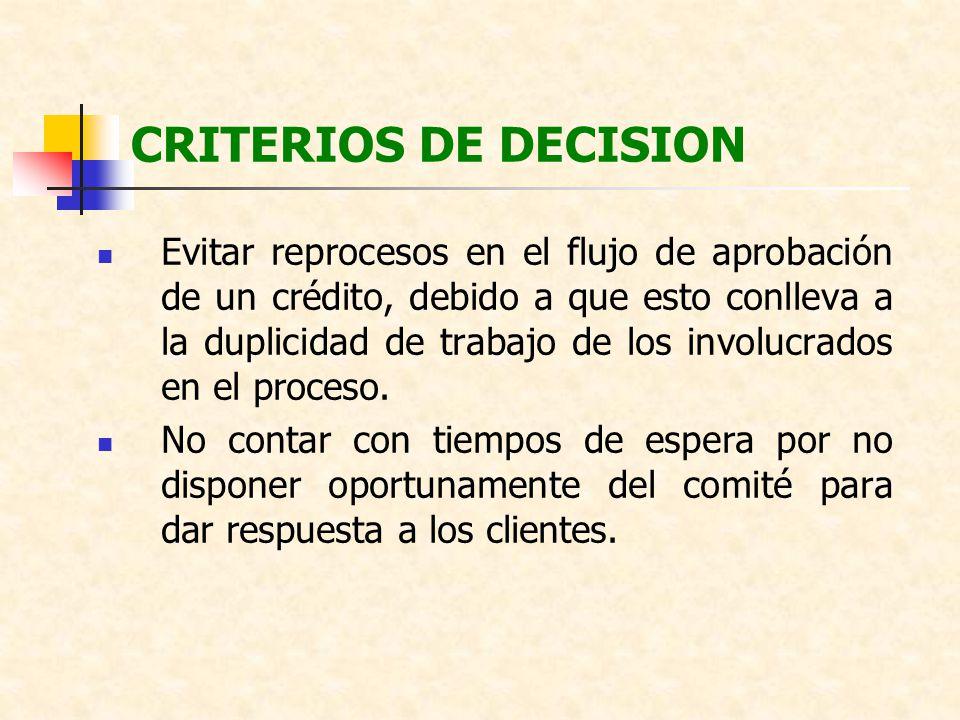 CRITERIOS DE DECISION Evitar reprocesos en el flujo de aprobación de un crédito, debido a que esto conlleva a la duplicidad de trabajo de los involucr