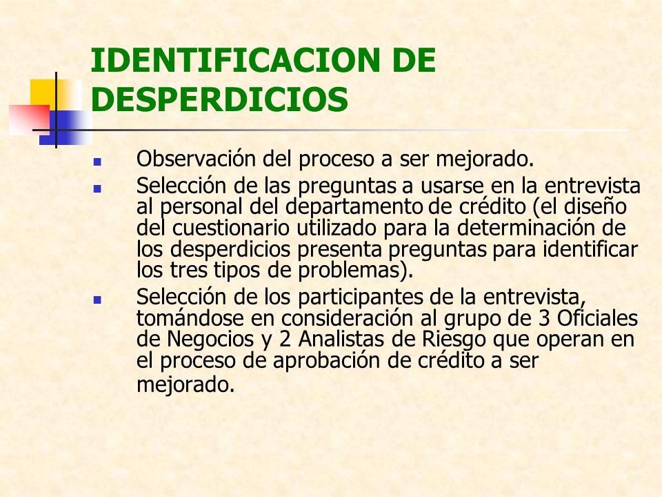 IDENTIFICACION DE DESPERDICIOS Observación del proceso a ser mejorado. Selección de las preguntas a usarse en la entrevista al personal del departamen