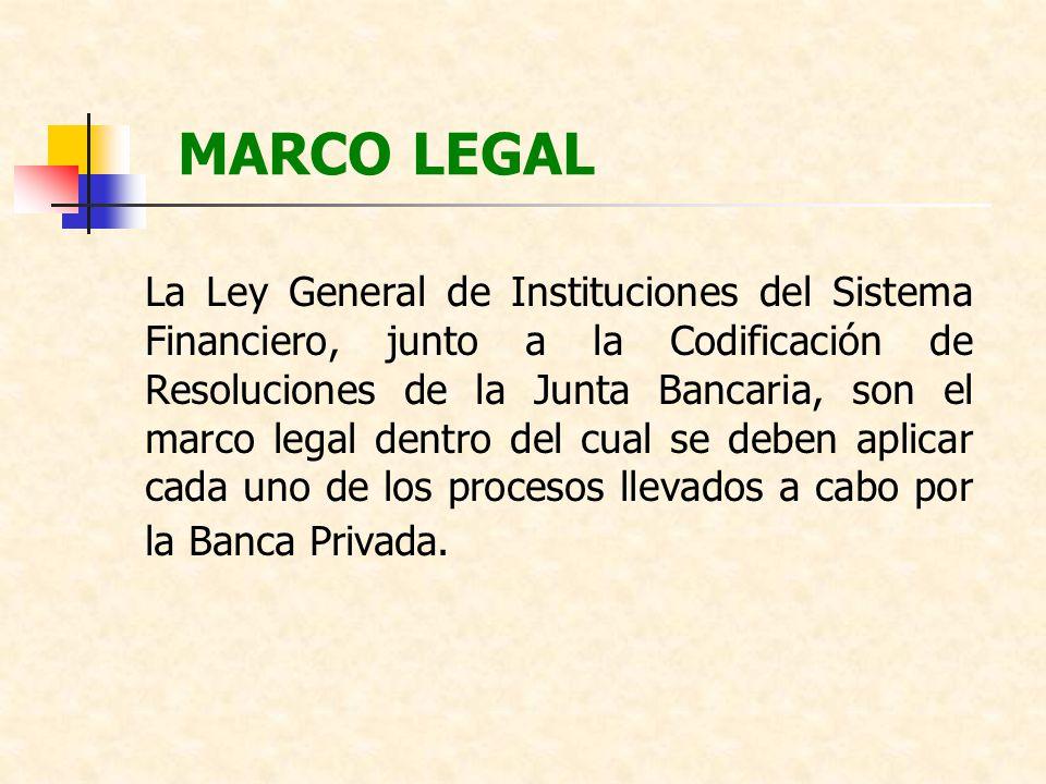Bancos de microempresa: Solidario, Procredit.