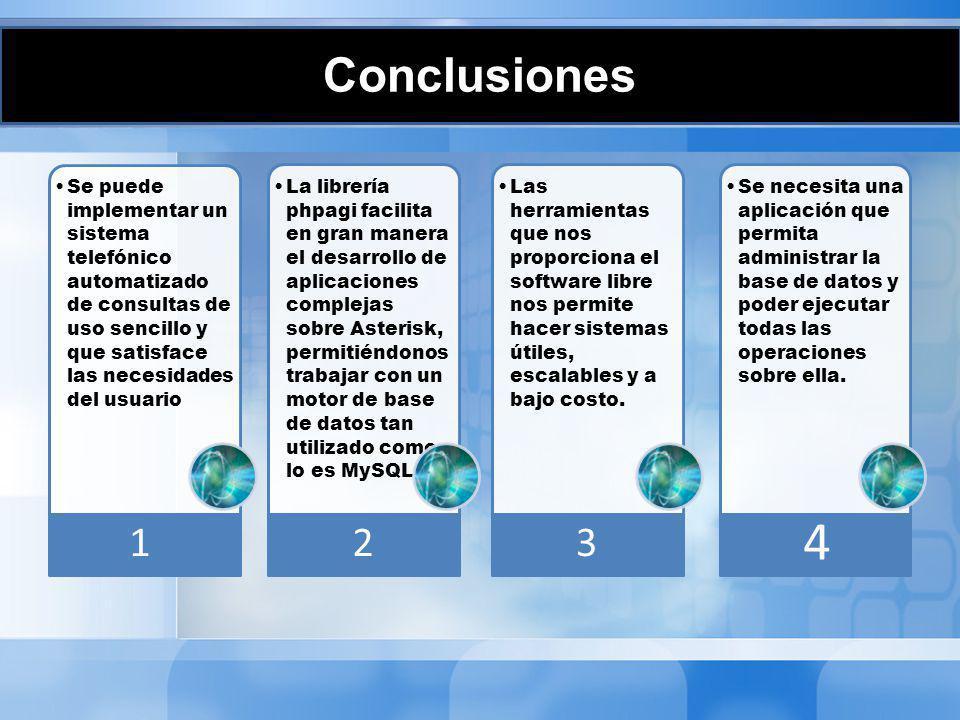 Conclusiones Se puede implementar un sistema telefónico automatizado de consultas de uso sencillo y que satisface las necesidades del usuario 1 La lib