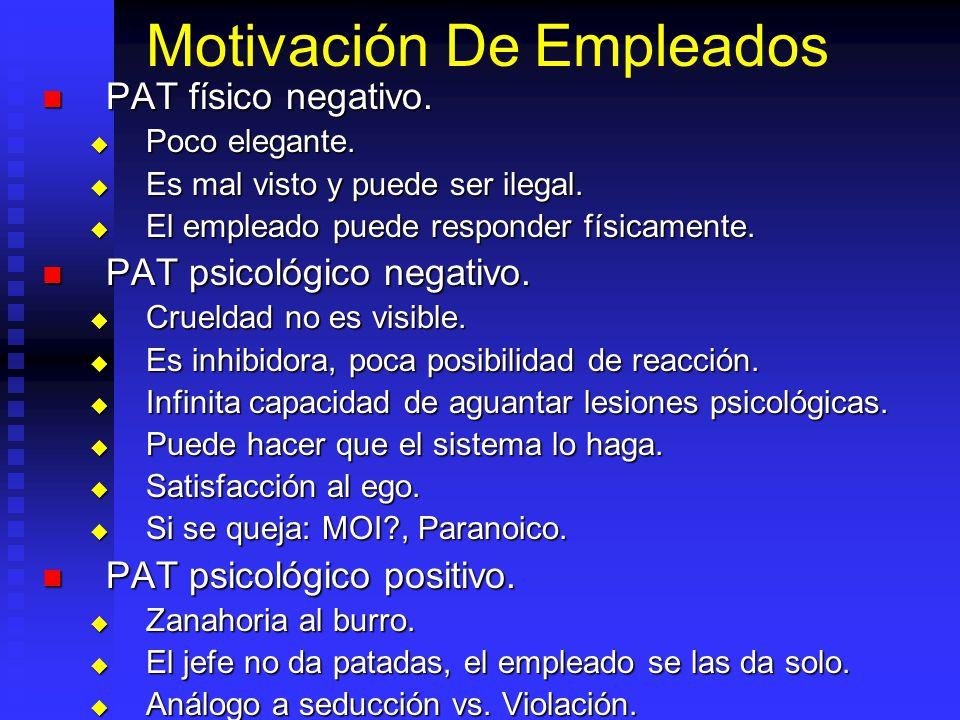 Motivación De Empleados PAT físico negativo.PAT físico negativo.