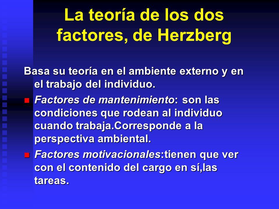 La teoría de los dos factores, de Herzberg Basa su teoría en el ambiente externo y en el trabajo del individuo.